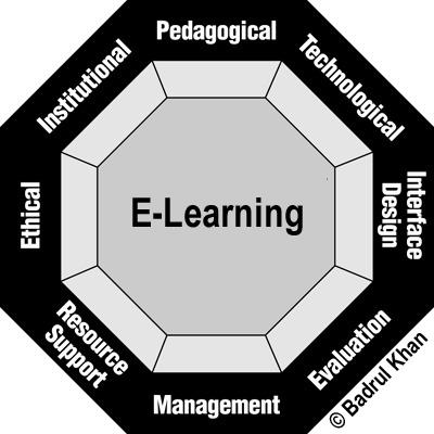 E Learningmodebykhanl E Learning Framework And Models