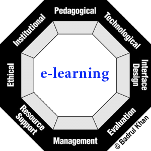 e-learning_framework_model_by_khan