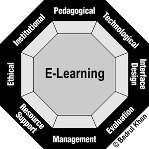 E-Learning Model by Badrul Khan